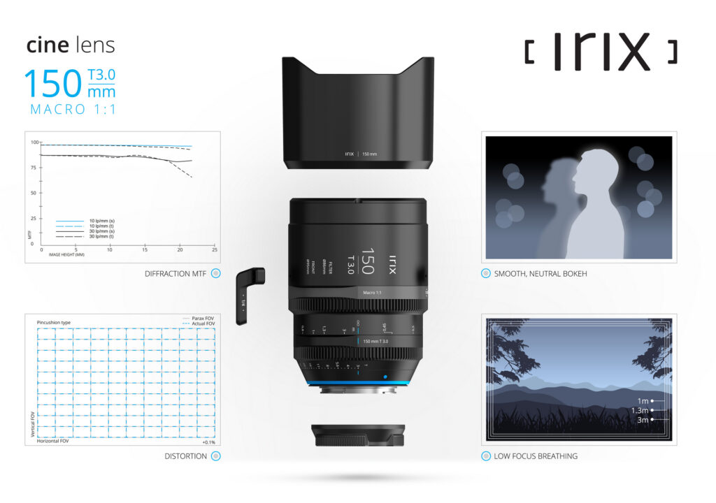 Irix Cine 150mm T3.0 image quality